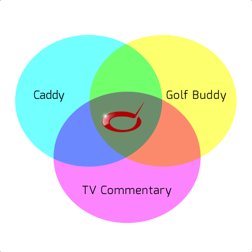 Dev diary the sound of the golf club tgc venn diagrams ccuart Images