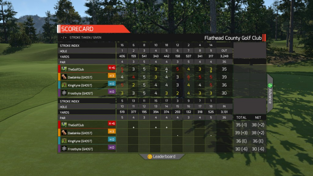TGC_Scorecard_with_handicaps